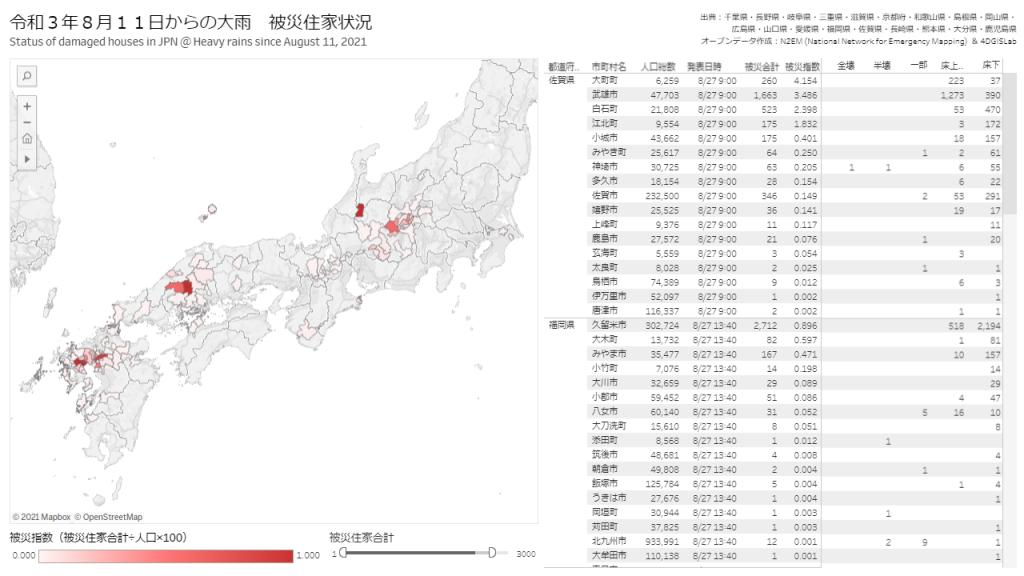 令和3年8月11日からの大雨 住家被害